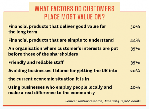 What factors do customers place most value on?